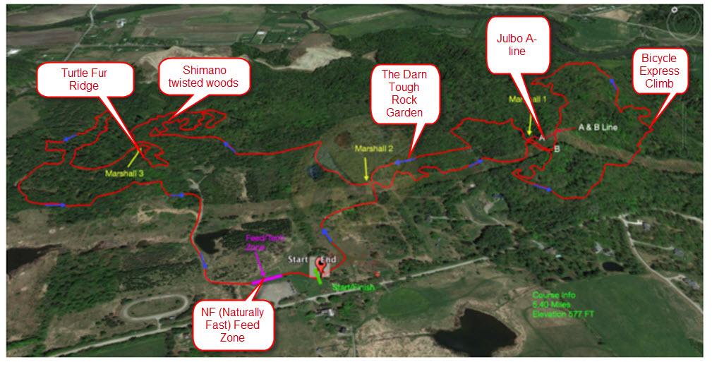 Grind Map-3